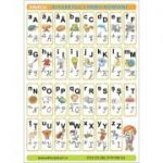 Pliant literele alfabetului