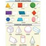 Plansa A2 Figuri si corpuri geometrice