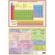 Plansa chimie pentru clasele VII-VIII A4