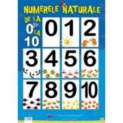 Numerele Naturale de la 0 la 10, plansa