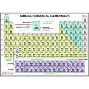 Sistemul periodic al elementelor - 1400x1000 mm, dublu laminata
