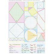 Figuri geometrice si formule. Fisa de lucru