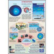 Atmosfera/Sistemul Solar - Plansa fata-verso 700x1000 mm (GP1)
