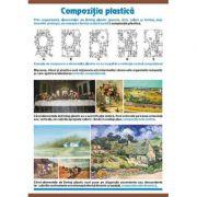 Plansa dubla - Compozitia plastica/ Cercul lui Itten (AP2)