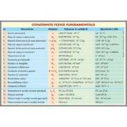 Constante fizice fundamentale (FZ3)