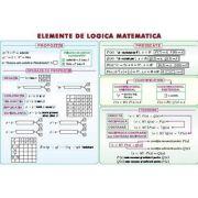 Elemente de logica matematica/ Numere complexe - Plansa dubla (MP24)