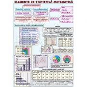 Elemente de statistica matematica/ Primitive. Integrala nedefinita a unei functii - Plansa dubla (MP26)