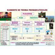 Elemente de teoria probabilitatilor/ Paralelism in spatiu - Plansa dubla (MP25)