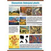 Elementele limbajului plastic/ Culorile spectrului linear - Plansa fata-verso (AP3)