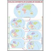 Evolutia continentelor si bazinelor oceanelor/Relieful major al continentelor si bazinelor oceanelor - Plansa fata-verso 700x1000 mm (GP3)