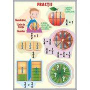 Fractii/ Unitatii de masura pentru timp (DUO) - Plansa cu 2 teme distincte