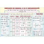 Inecuatii de gradul II cu o necunoscuta/Piramida - Plansa fata-verso (MP15)
