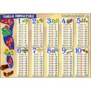 Inmultirea numerelor - Plansa A4