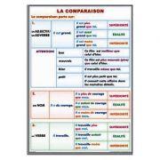 Plansa dubla - La Comparaison/ Les Superlatifs 2 (FP13)