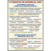 Plansa dubla - La formation des adverbs en ment/ L'Imperatif (FP5)