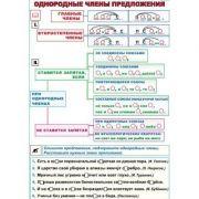 Plansa dubla - Limba rusa 12 (RP12)