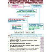 Plansa dubla - Limba rusa 15 (RP15)