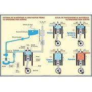 Motorul cu aprindere prin scanteie/Clasificarea undelor (radiatiilor) electromagnetice (duo) (FZ5)