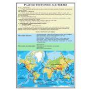 Placile tectonice ale Terrei - Plansa 700x1000mm, cu sipci (GP19)