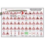 Plansa - Indicatoare de avertizare