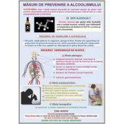 Plansa - Masuri de prevenire a alcoolismului