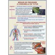 Plansa - Masuri de prevenire a consumului de tutun