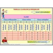 Plansa - Tabelul claselor si ordinelor