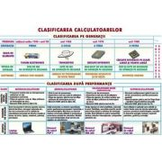Plansa clasificarea calculatoarelor/ Purtatori de informatie - duo (INP10)