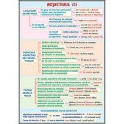 Plansa dubla - Adjectivul/ Interjectia (LR7)
