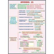 Plansa dubla - Adverbul/ Prepozitia (LR15)