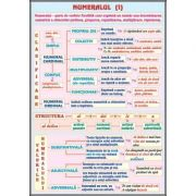 Plansa dubla - Numeralul/ Pronumele I (LR8)