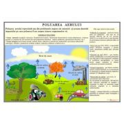 Poluarea aerului - Plansa 1000x700 mm, cu sipci (GP21)