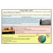 Poluarea apei - Plansa 1000x700 mm, cu sipci (GP22)