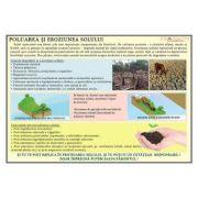 Poluarea si eroziunea solului - Plansa 1000x700mm, cu sipci (GP20)