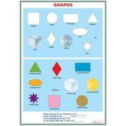Shapes - Plansa cu figuri geometrice colorate