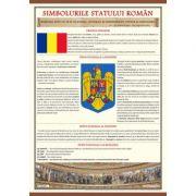Simbolurile Statului Roman - Plansa 700x1000mm, cu sipci (IPL12)