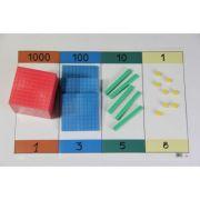 Sistem de numeratie zecimal din carton pliabil