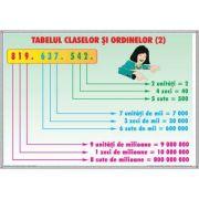 Tabelul claselor si ordinelor 2/ Probleme simple 1 (DUO) - Plansa cu 2 teme distincte