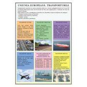 Uniunea Europeana. Transporturile - Plansa 700x1000mm, cu sipci (GP12)