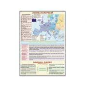 Uniunea Europeana/ Structuri politice in istorie - Plansa fata-verso (IPL10)