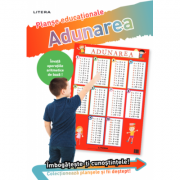 Adunarea 1/10. Planse educationale