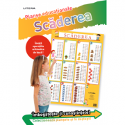 Scaderea 0/10. Planse educationale