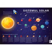 Plansa sistemul solar. Planetele sistemului solar