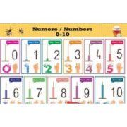Plansa Numerele de la 0 la 10