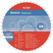 Wheel Deutsch. Modalverben