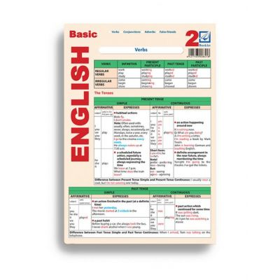 Basic English 2 Pliant - Mihaela Danga, Laura Popescu