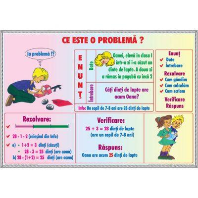 Ce este o problema? / Elemente de geometrie (DUO) - Plansa cu 2 teme distincte