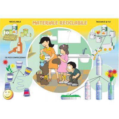 Materiale reciclabile / Atmosfera e in pericol - Plansa cu 2 teme distincte