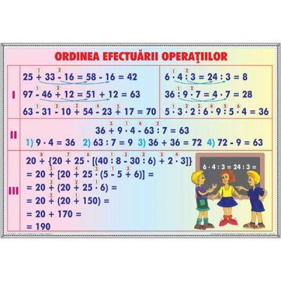 Ordinea efectuarii operatiilor / Impartirea numerelor naturale (DUO) - Plansa cu 2 teme distincte