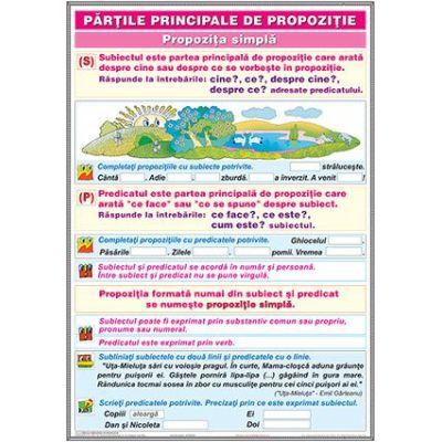 Partile principale de propozitie - Plansa educativa